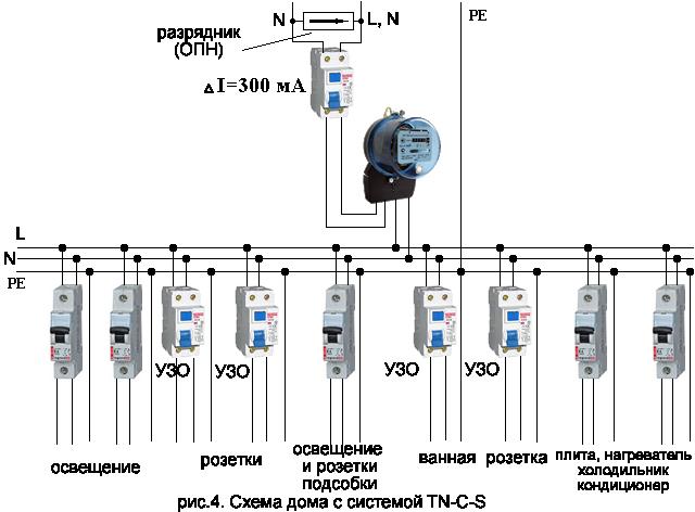 Резервное электроснабжение дома на аккумуляторах своими руками